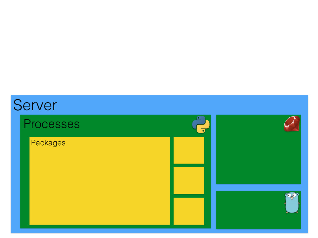 Server Processes Packages