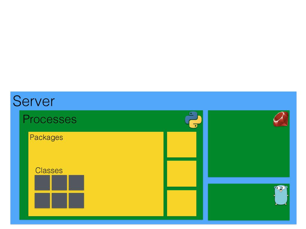 Server Processes Packages Classes