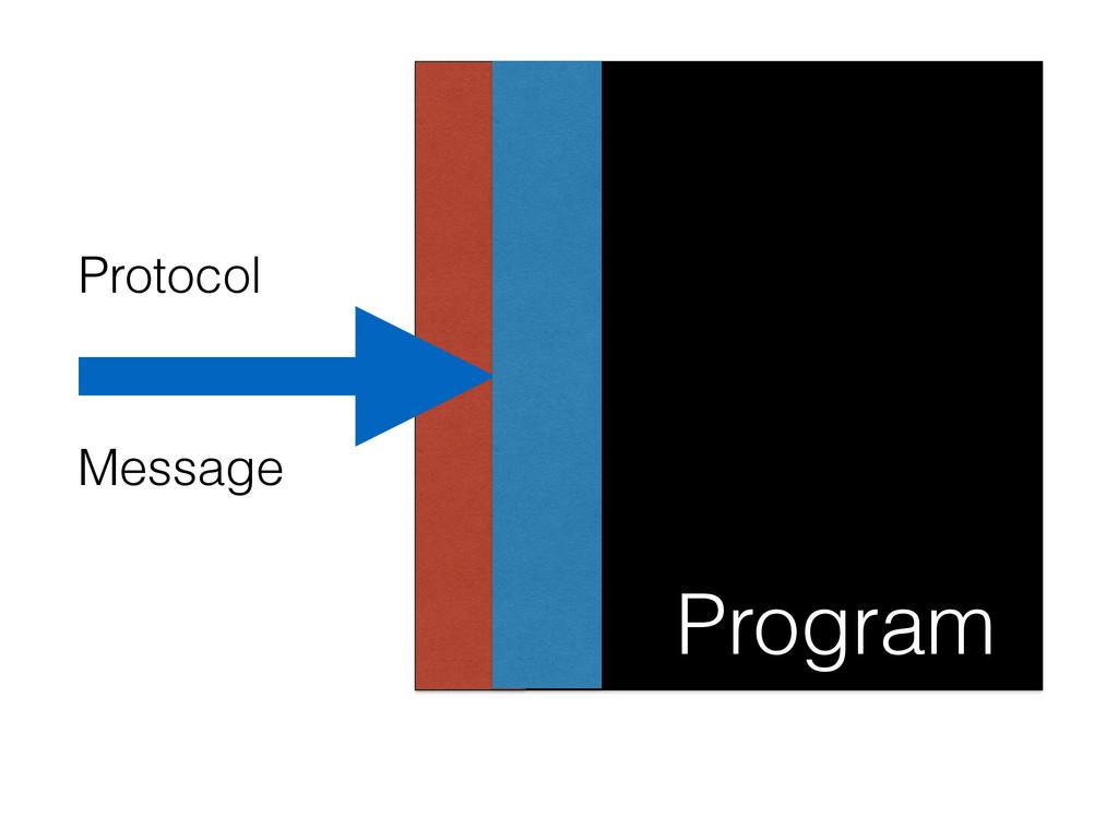 Program Message Protocol