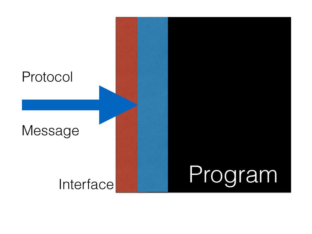 Program Message Protocol Interface