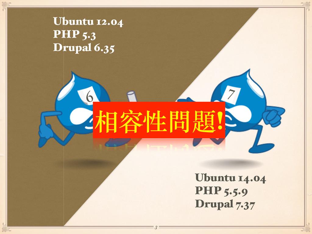 6 7 Ubuntu 14.04 PHP 5.5.9 Drupal 7.37 Ubuntu 1...
