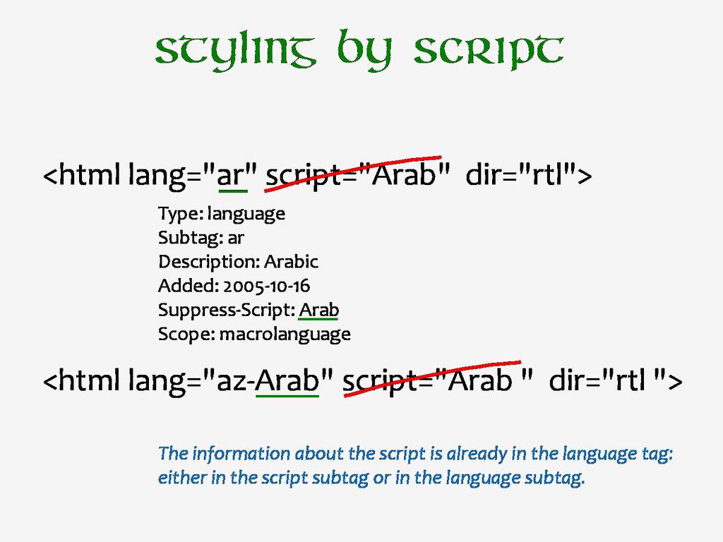 Styling by script Type: language Subtag: ar Des...