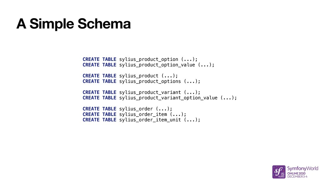 A Simple Schema CREATE TABLE sylius_product_opt...