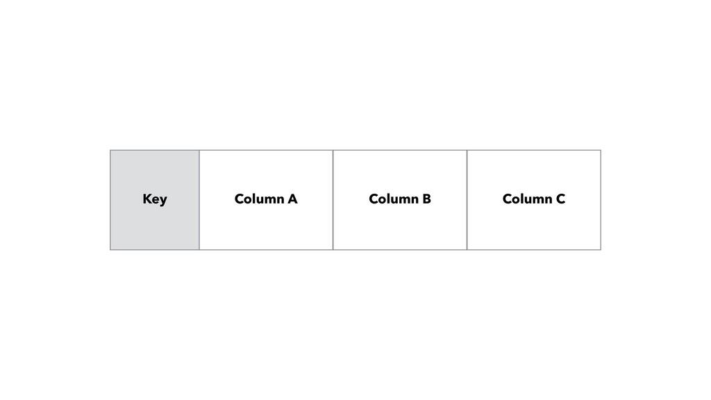 Column B Column C Key Column A