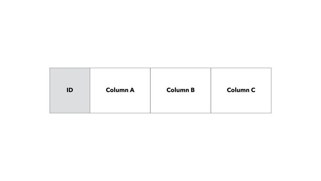 Column B Column C ID Column A
