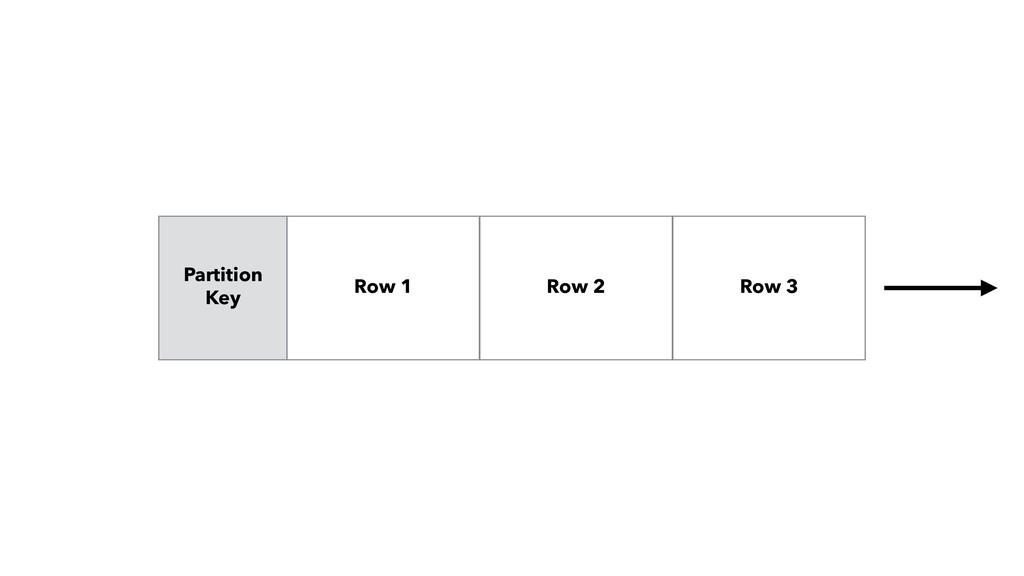 Partition Key Row 1 Row 2 Row 3