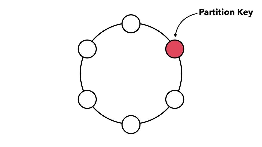 Partition Key