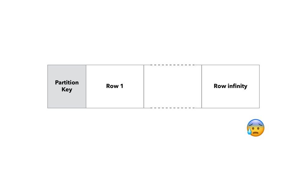 Partition Key Row 1 Row infinity