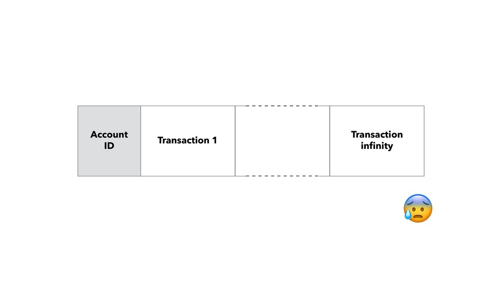 Account