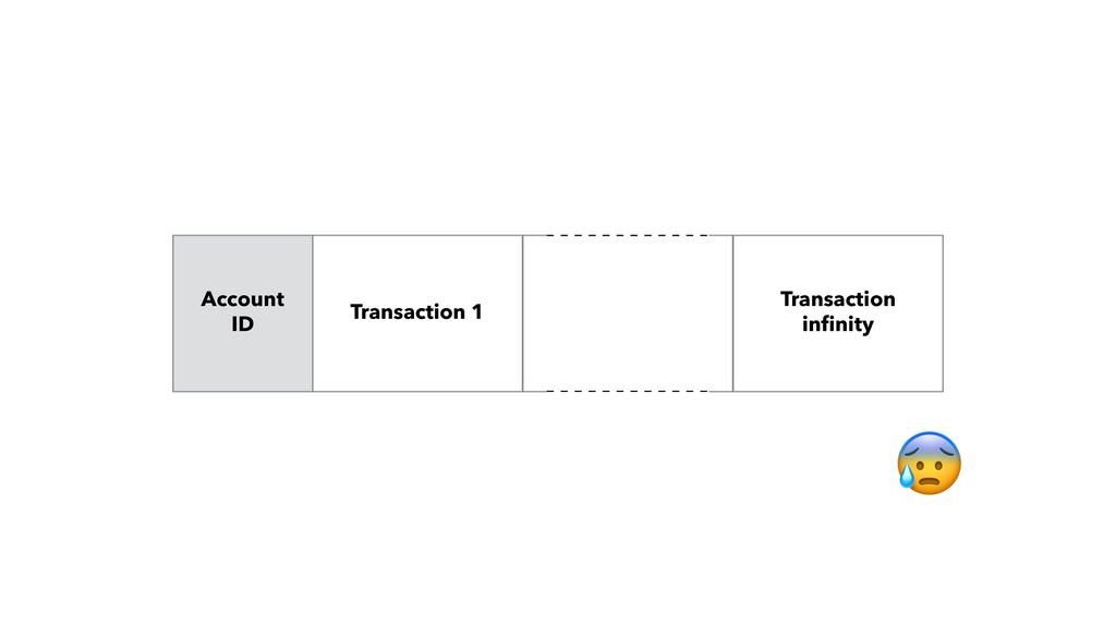 Account ID Transaction 1 Transaction infinity