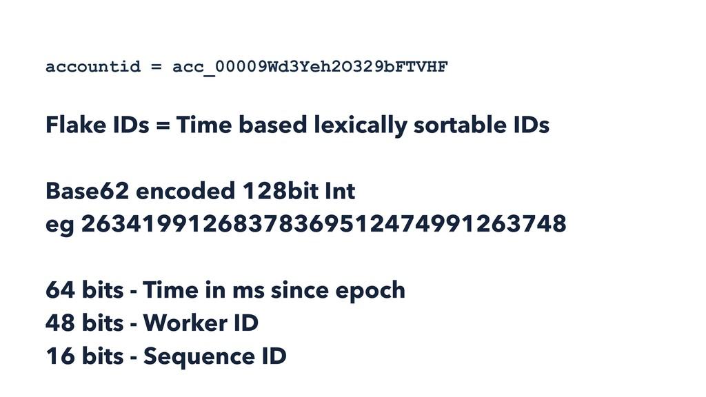 accountid = acc_00009Wd3Yeh2O329bFTVHF Flake ID...