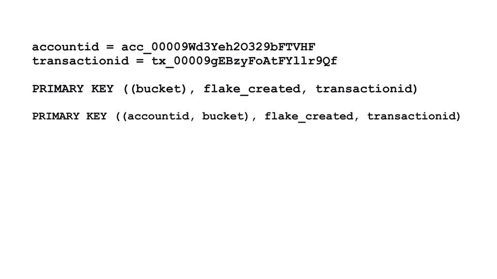 accountid = acc_00009Wd3Yeh2O329bFTVHF transact...