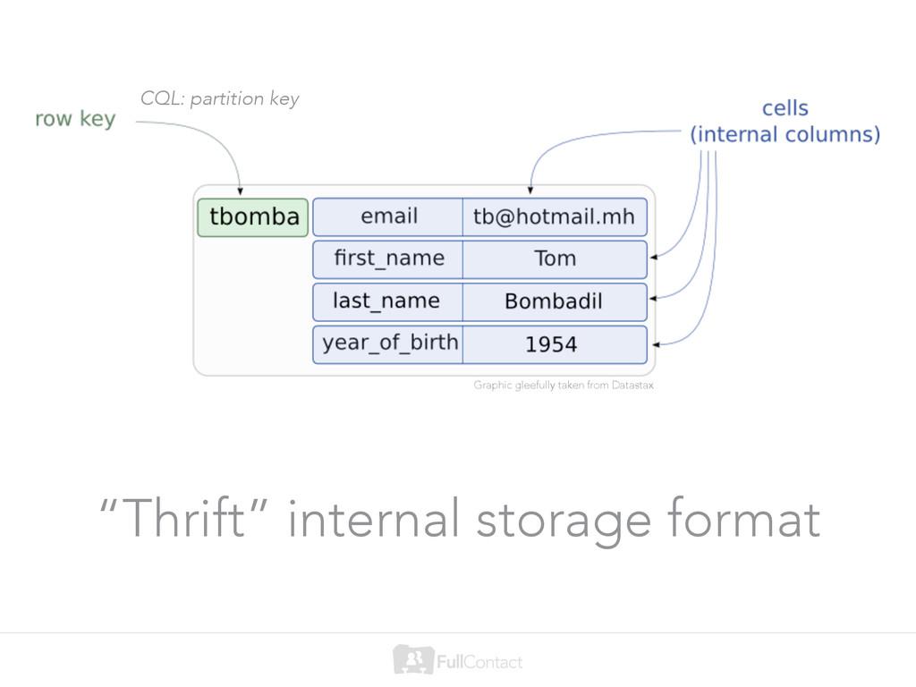 """""""Thrift"""" internal storage format CQL: partition..."""