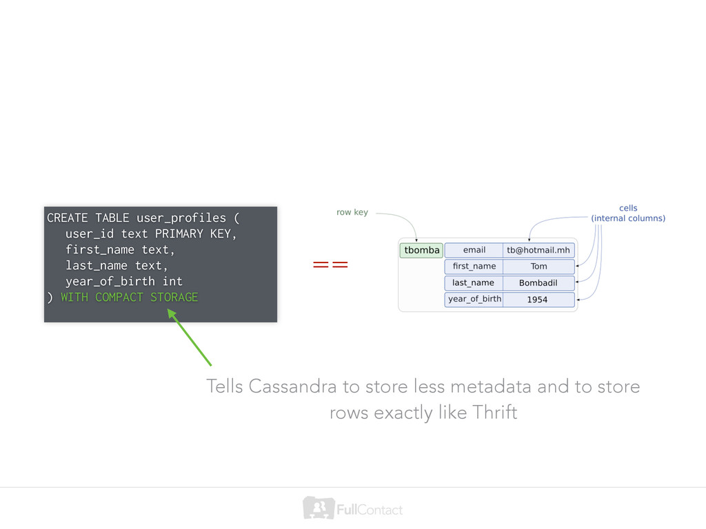 CREATE TABLE user_profiles ( user_id text PRIMA...