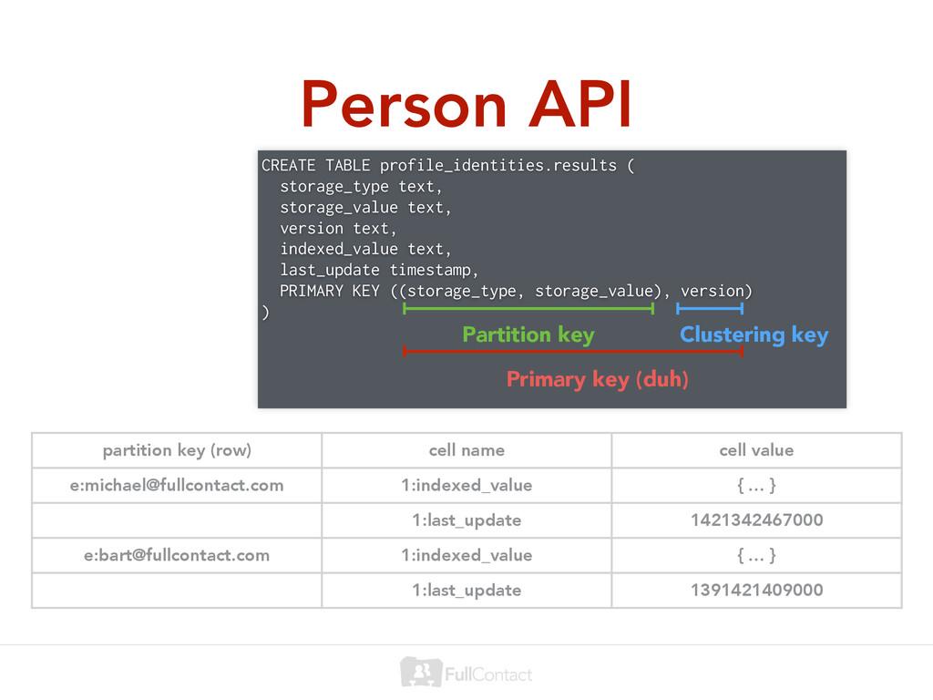 Person API CREATE TABLE profile_identities.resu...