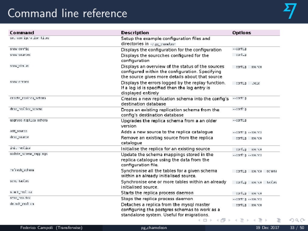 Command line reference Federico Campoli (Transf...
