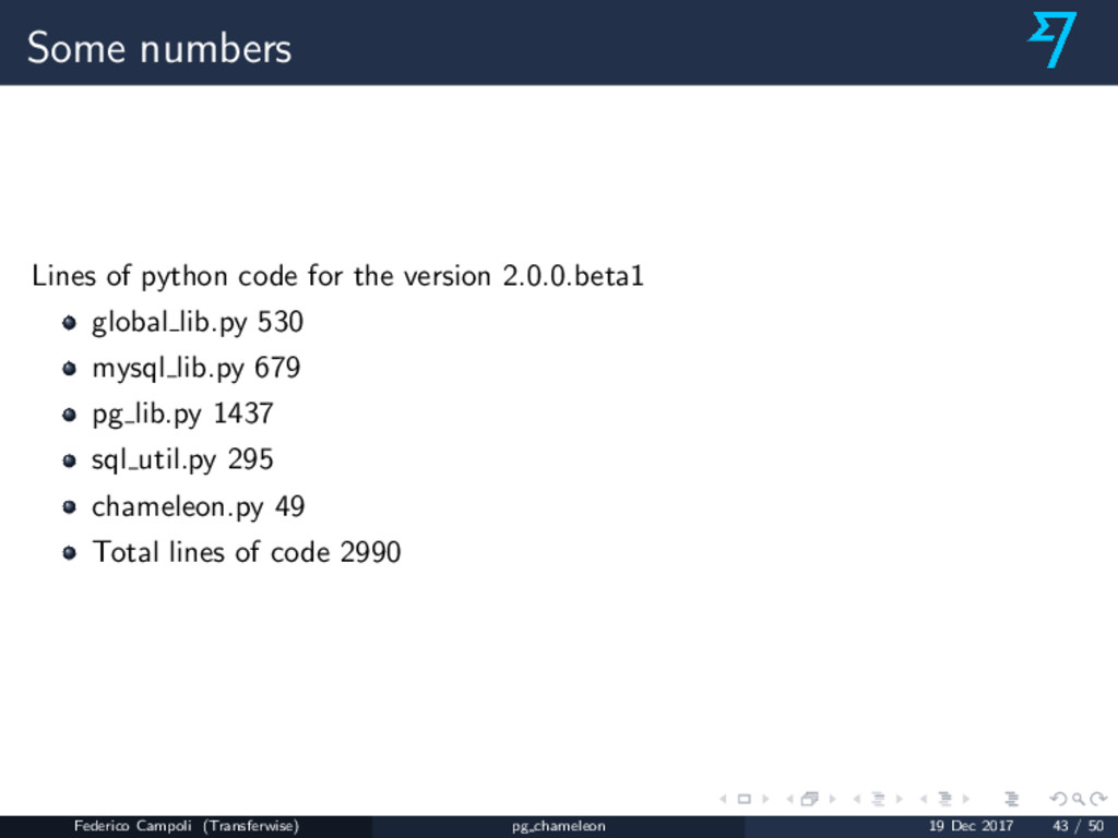 Some numbers Lines of python code for the versi...