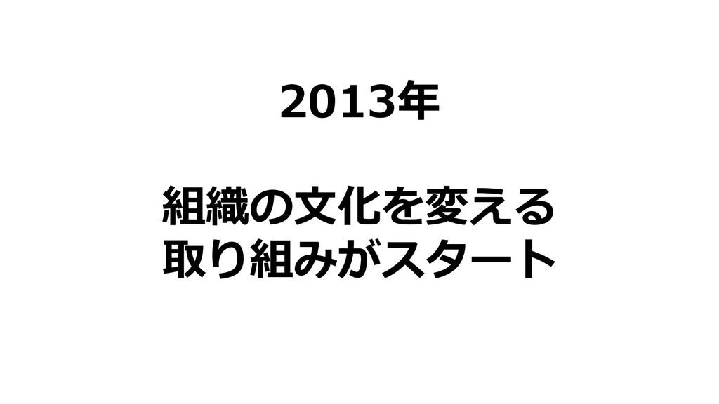 2013年 組織の⽂化を変える 取り組みがスタート
