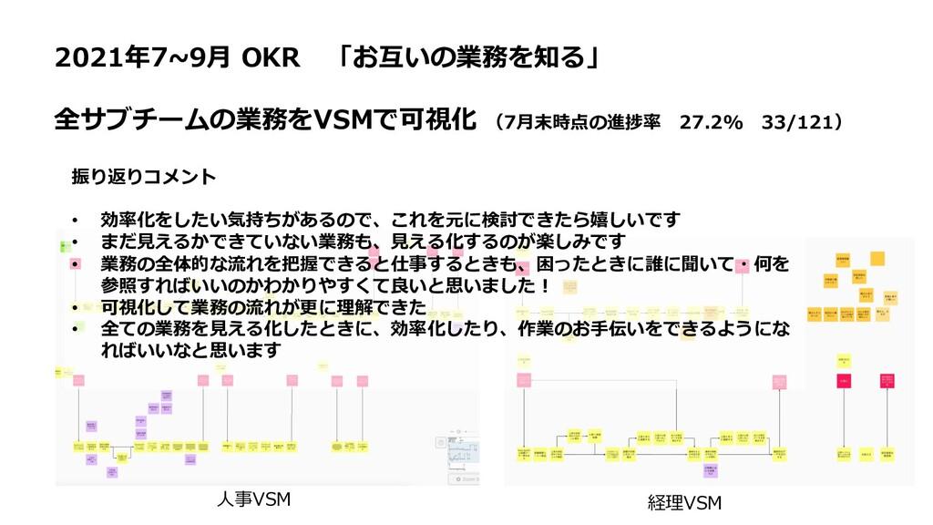 2021年7~9⽉ OKR 「お互いの業務を知る」 全サブチームの業務をVSMで可視化 (7⽉...