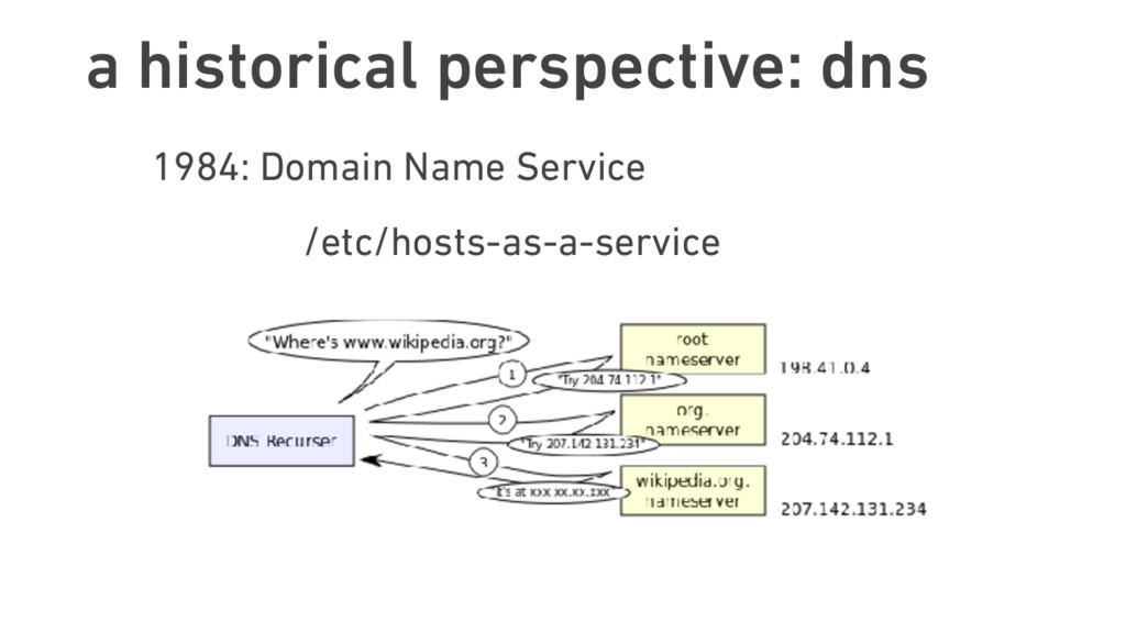 a historical perspective: dns 1984: Domain Name...