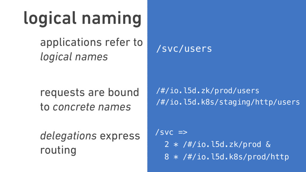 logical naming applications refer to logical na...