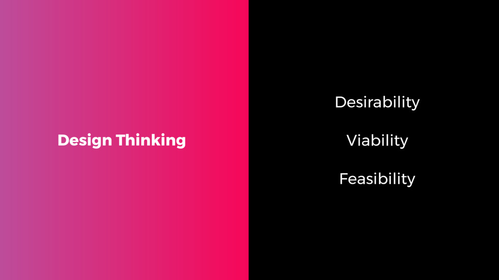 Design Thinking Desirability Viability Feasibil...