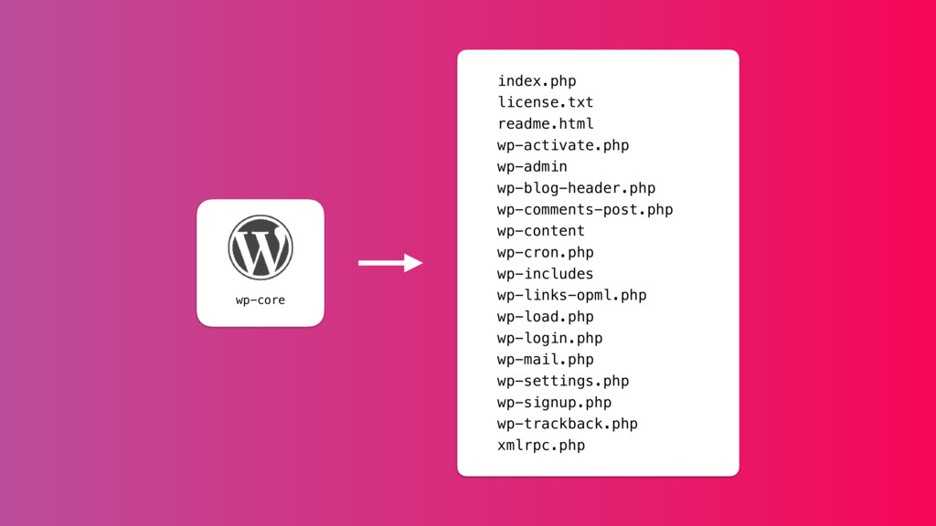 index.php license.txt readme.html wp-activate.p...