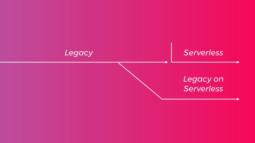 Serverless Legacy Legacy on Serverless