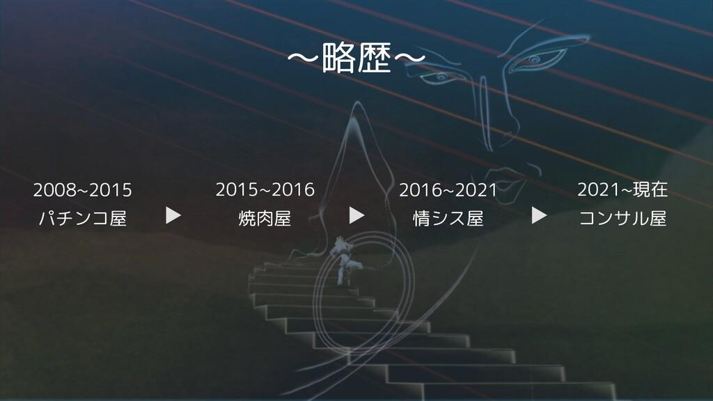 パチンコ屋 焼肉屋 情シス屋 〜略歴〜 2008~2015 2015~2016 2016~20...