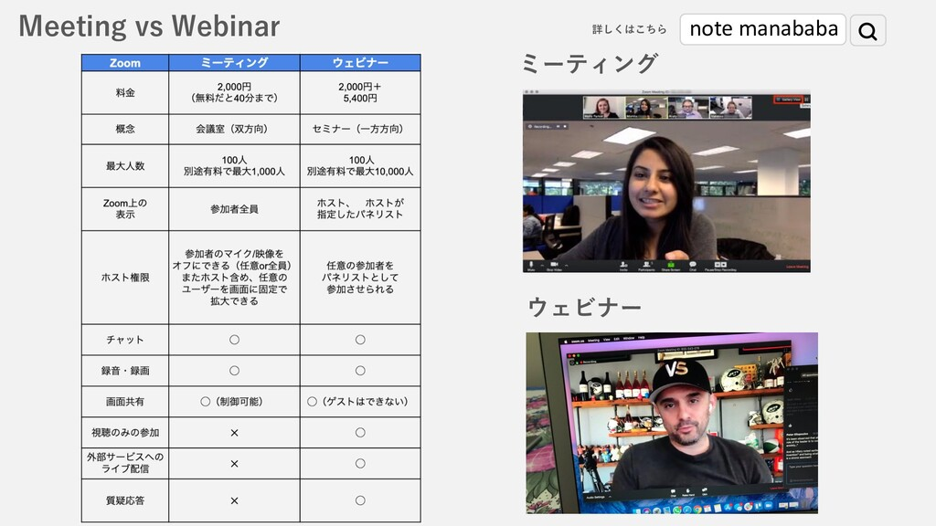 Meeting vs Webinar ウェビナー ミーティング 詳しくはこちら note ma...
