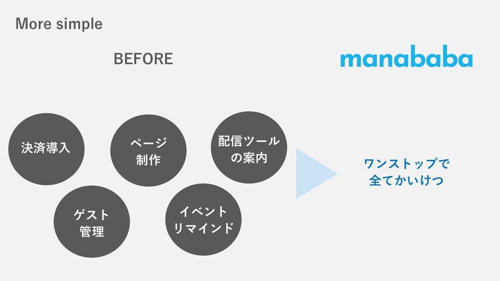 BEFORE More simple 決済導⼊ ページ 制作 ゲスト 管理 イベント リマイン...