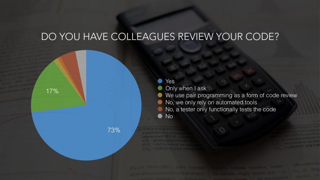 DO YOU HAVE COLLEAGUES REVIEW YOUR CODE? 17% 73...