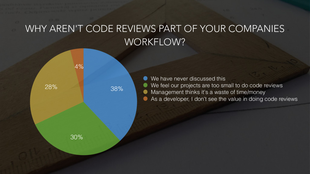 WHY AREN'T CODE REVIEWS PART OF YOUR COMPANIES ...