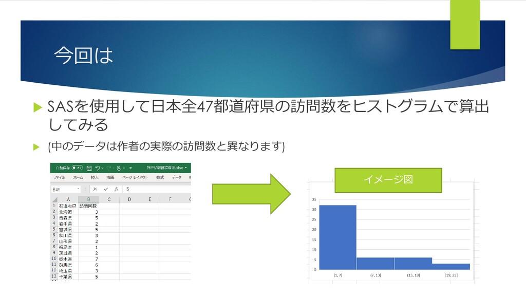 今回は  SASを使用して日本全47都道府県の訪問数をヒストグラムで算出 してみる  (中...