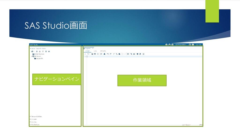 SAS Studio画面 ナビゲーションペイン 作業領域