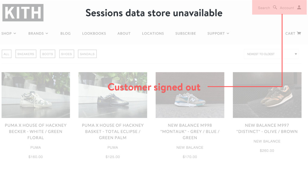 Sessions data store unavailable Customer signed...