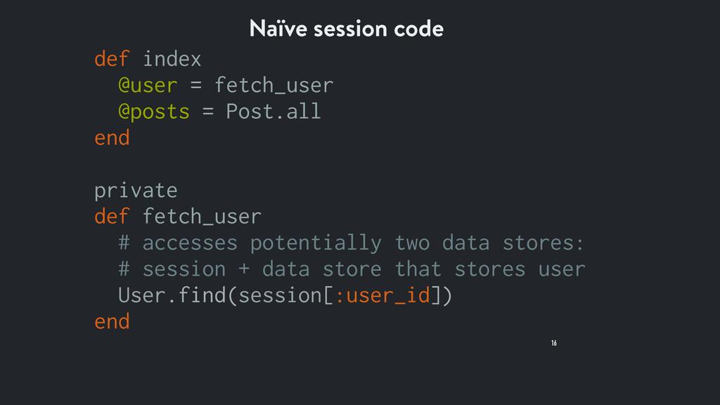 16 Naïve session code def index @user = fetch_u...