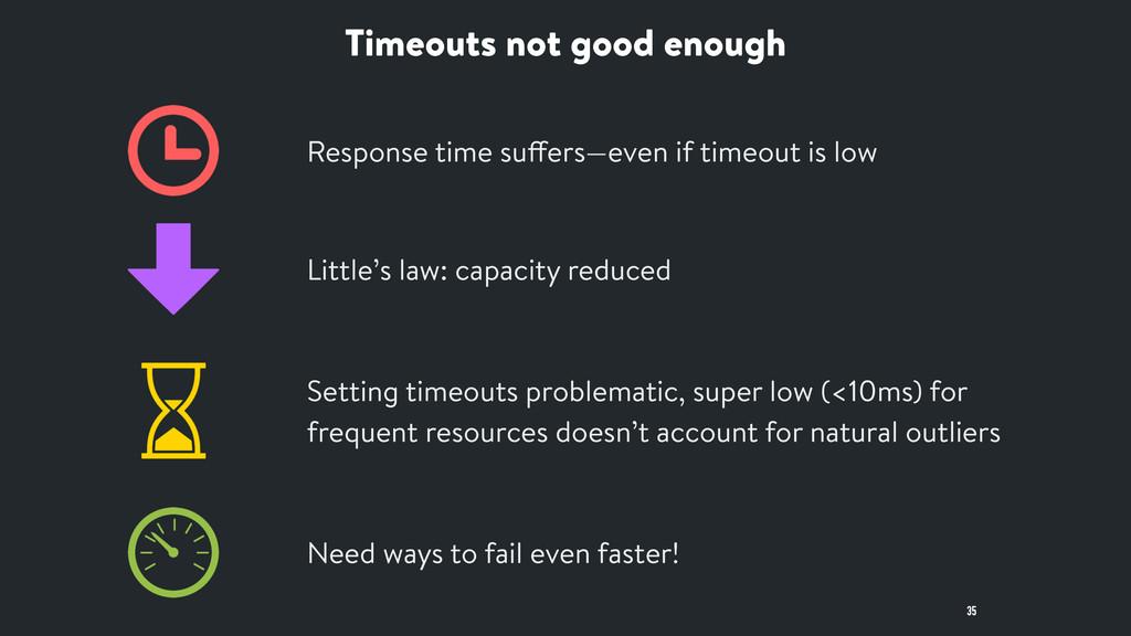 Timeouts not good enough 35 Response time suffe...