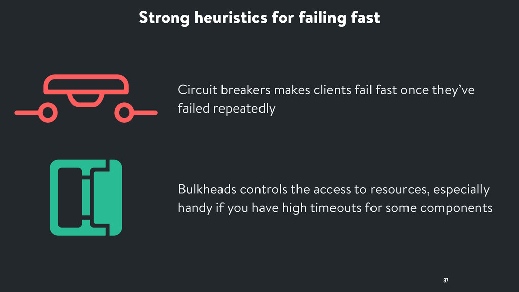 Strong heuristics for failing fast 37 Circuit b...