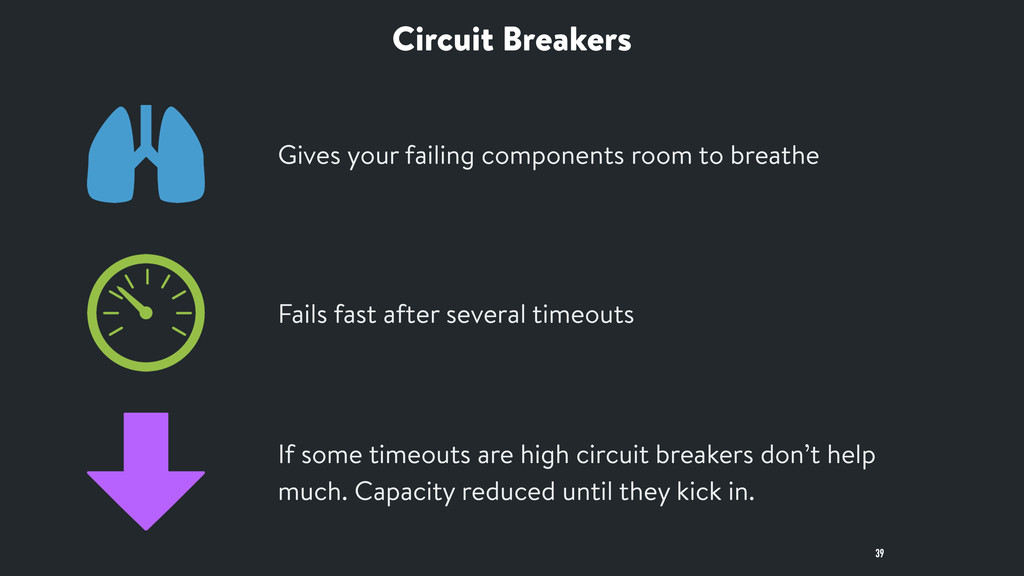 Circuit Breakers 39 Gives your failing componen...