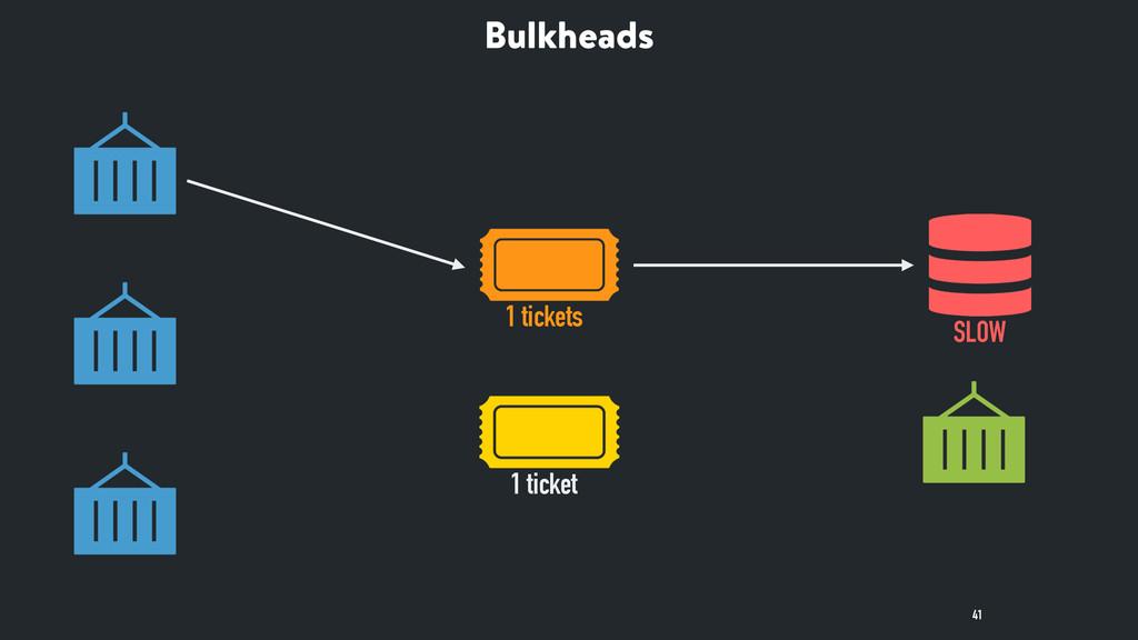 Bulkheads 41 41 1 tickets 1 ticket SLOW