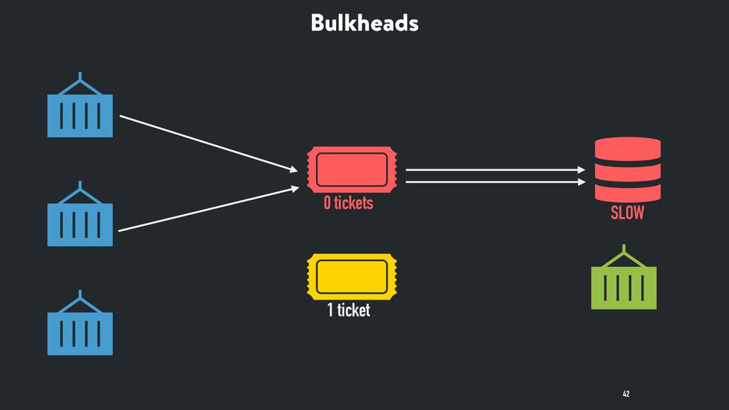 Bulkheads 42 42 0 tickets 1 ticket SLOW