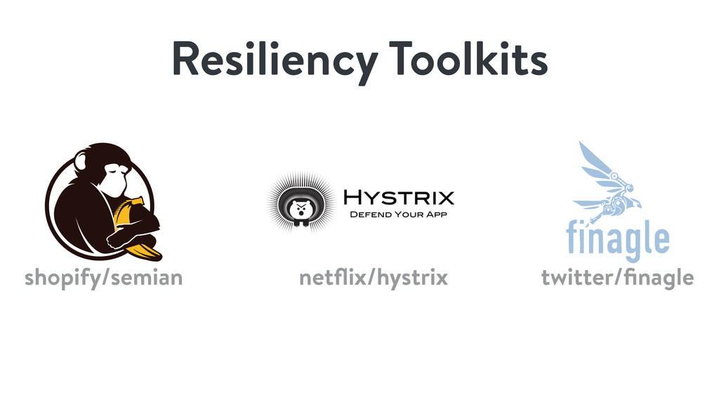 48 Resiliency Toolkits netflix/hystrix shopify/s...