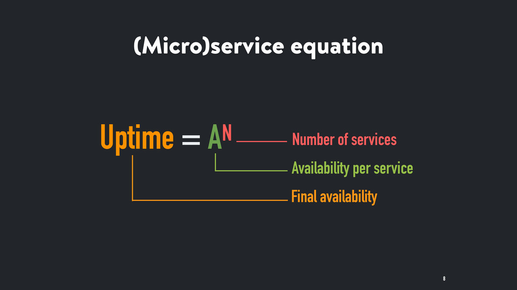 (Micro)service equation 8 Uptime = AN Number of...