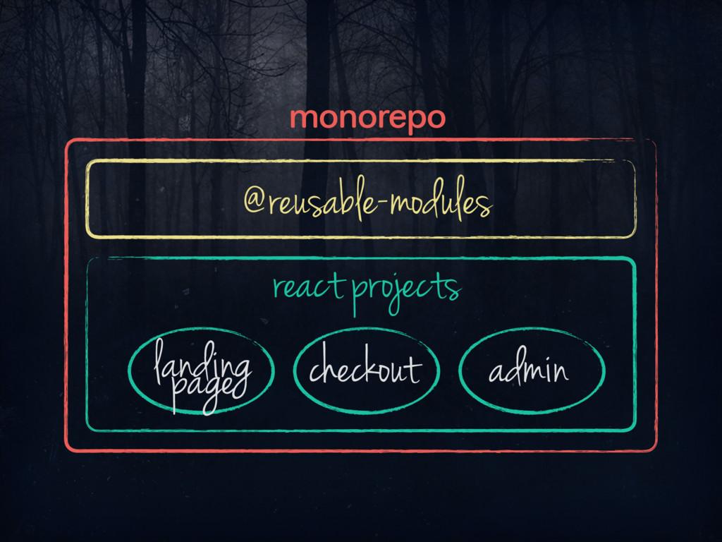 checkout admin landing page react projects @reu...
