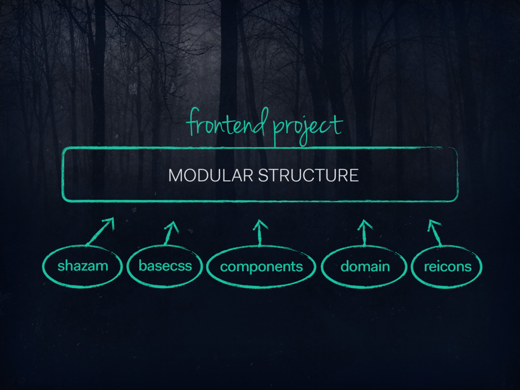 MODULAR STRUCTURE shazam basecss components fro...