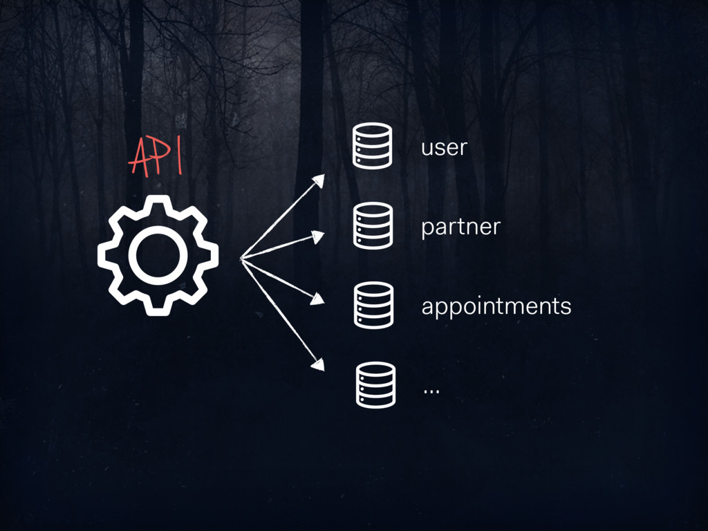 AP I user partner appointments …