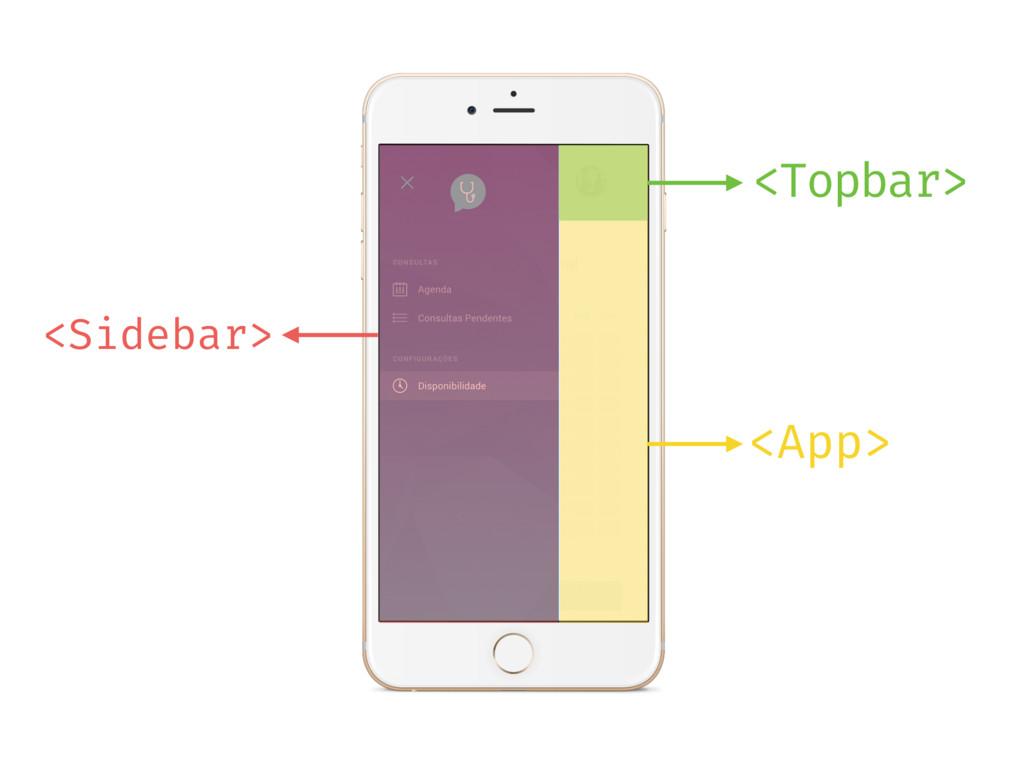 <App> <Topbar> <Sidebar>