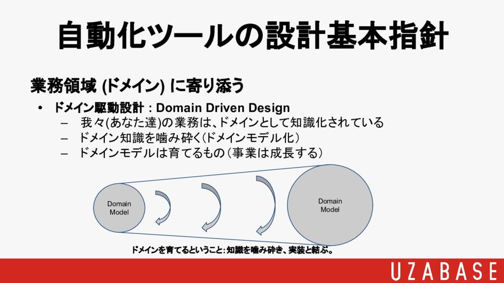 自動化ツールの設計基本指針 業務領域 (ドメイン) に寄り添う • ドメイン駆動設計 : Do...