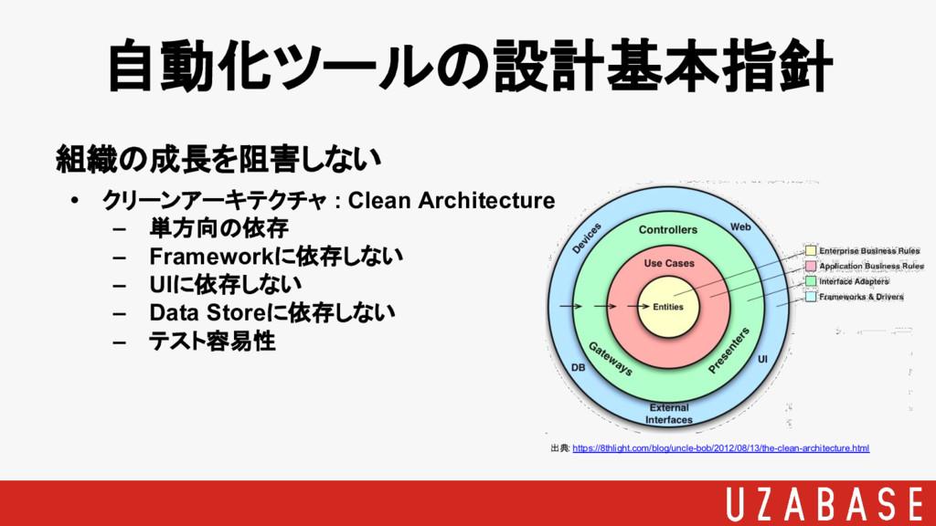 自動化ツールの設計基本指針 組織の成長を阻害しない • クリーンアーキテクチャ : Clean...
